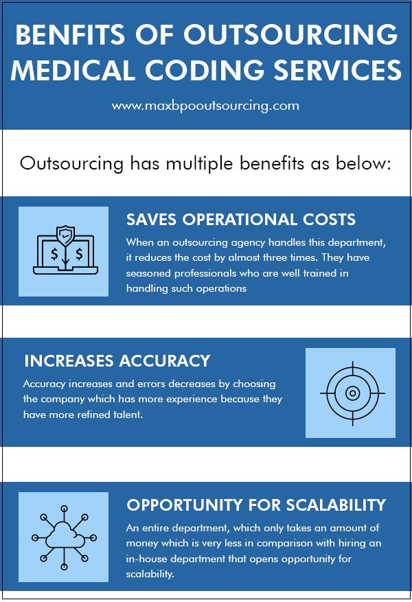 Benfits of Outsourcing Medical Coding Services